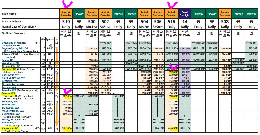 amtrak cascade northbound train schedule