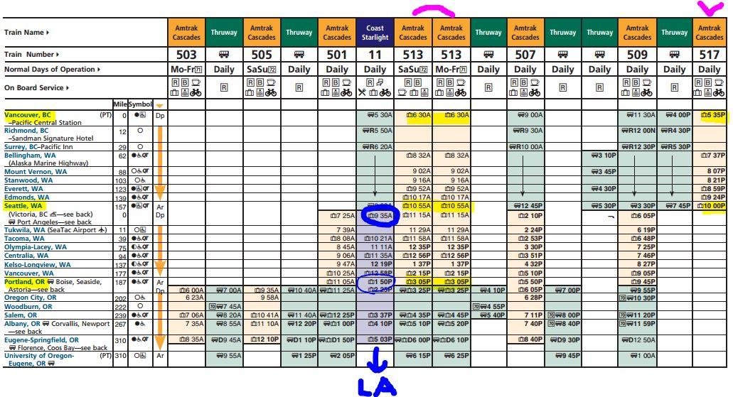amtrak cascade southbound train schedule